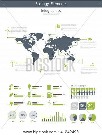 Ecology infographic vector collection