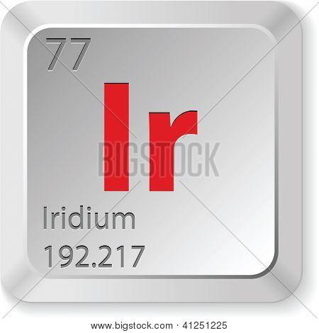 iridium element
