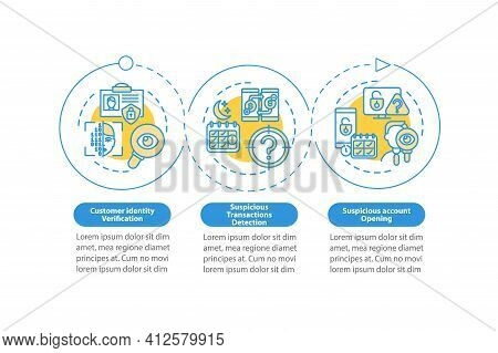 Transactions Detection Vector Infographic Template. Account Opening Presentation Design Elements. Da