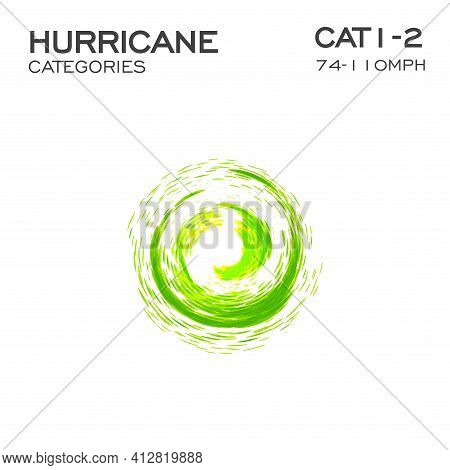 First And Second Category Of Hurricane Infographic Element For Hurricane Breaking News And Warning.