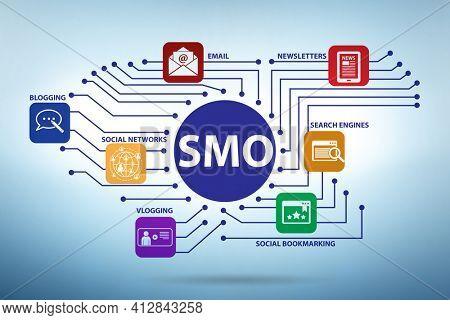 Social media optimisation concept in marketing