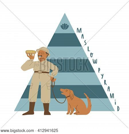 Maslows Pyramid. Abraham Maslow Against The Background Of The Pyramid Of Human Needs. Abraham Maslow
