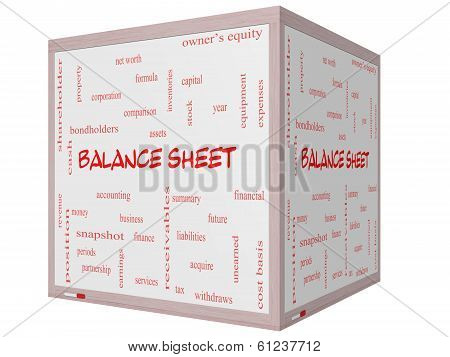 Balance Sheet Word Cloud Concept on a 3D cube Whiteboard with great terms such as financial assets tax and more. poster