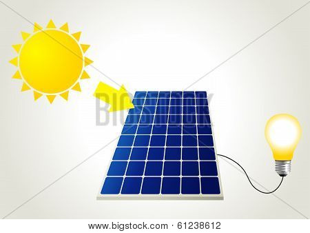 Simple schematic illustration of solar energy isolated on white poster