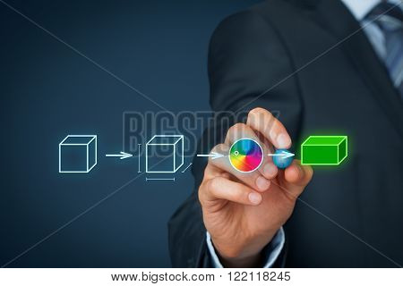 Product customization concept. Businessman draw scheme of customer customized product. poster