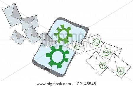 Anti-Virus scans email on a mobile device