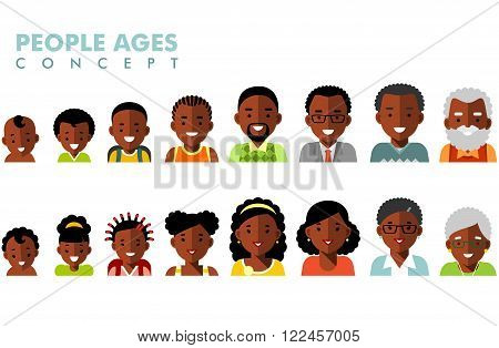 Man and woman african american ethnic aging icons - baby, child, teenager, young, adult, old