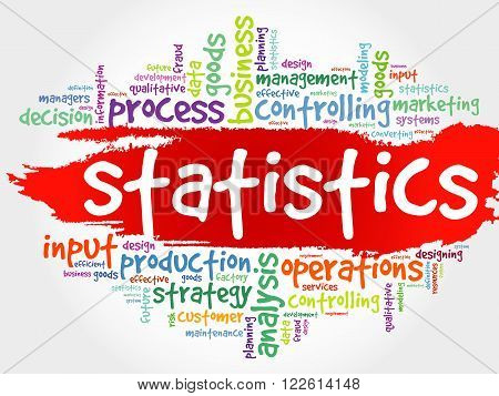 STATISTICS word cloud business concept, presentation background