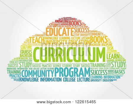 CURRICULUM word cloud education business concept, presentation background