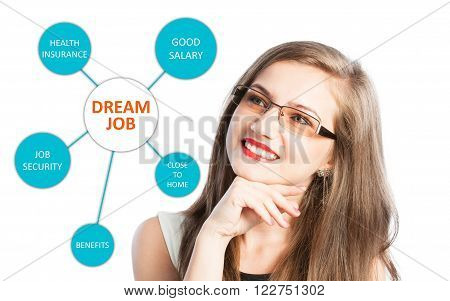 Dream job with benefits list and a young woman thinking at health insurance good salary and job security