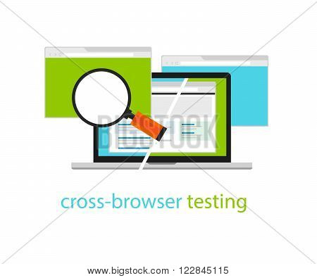 cross browser testing web software development process methodology vector