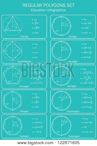 Regular polygons set. Vector education infographics