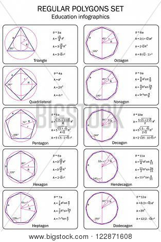 Regular polygons set. Education infographics.