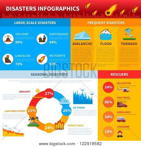 Most frequent natural disaster infographics layout with seasonal  disasters statistics and rescue transportation information  flat vector illustration poster