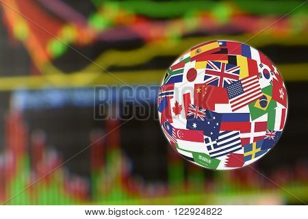 Flags globe over the display of daily stock market charts of financial instruments for technical analysis including price and volume analysis. Global stock market investment concept.