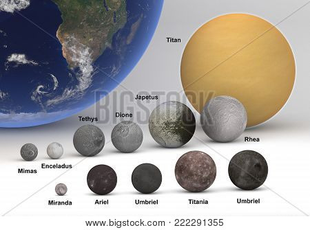 This image represents the size comparison between Saturn and Uranus moons with Earth  in a precise and scientific design.This is a 3d rendering with captions.