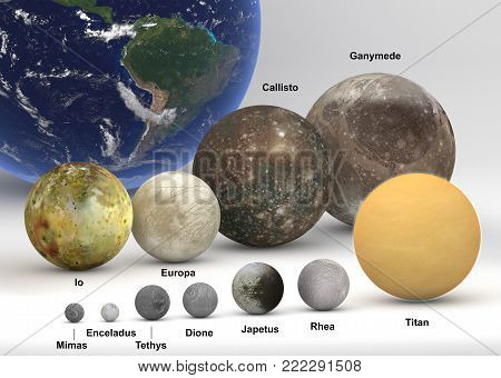 This image represents the size comparison between Jupiter and Saturn moons with Earth in a precise and scientific design.This is a 3d rendering with captions.