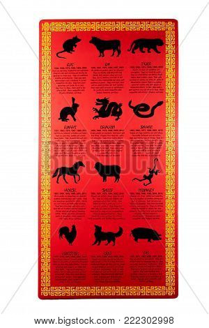 A chart which shows the twelve signs of the Chinese Zodiac