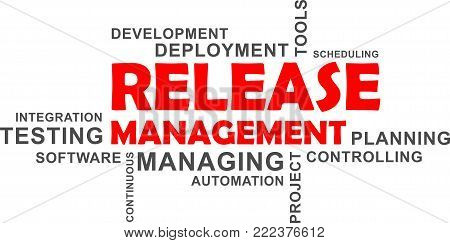 A word cloud of release management related items