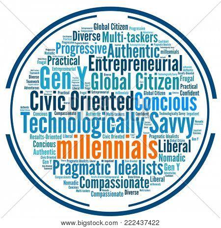 Gen Y characteristics in word collage