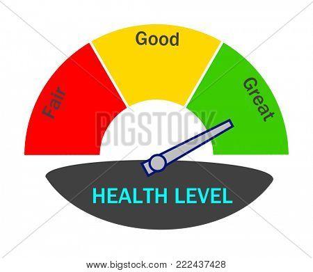 Health level indicator