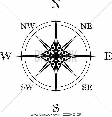 Cardinal Points With intermediate values northwest northwest southwest southwest