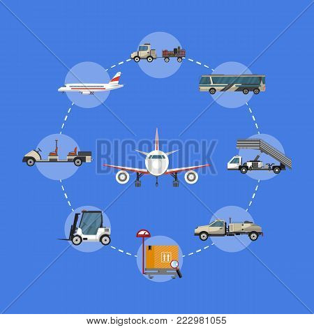 Passenger airport flyers with ground technics. Tow truck, fright forklift, passenger ladder, bus, baggage cart, fuel tanker vector illustration. Aviation terminal logistics, infrastructure management.