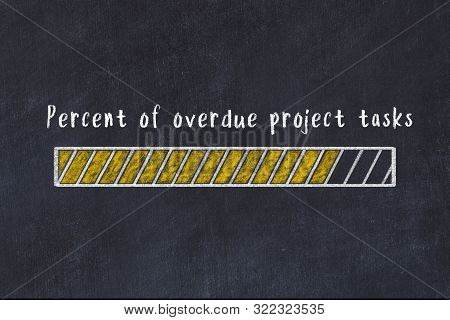 Chalk Drawing Of Loading Progress Bar With Inscription Percent Of Overdue Project Tasks.
