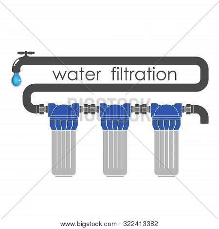 Filtration Of Water In The Filter Connection System
