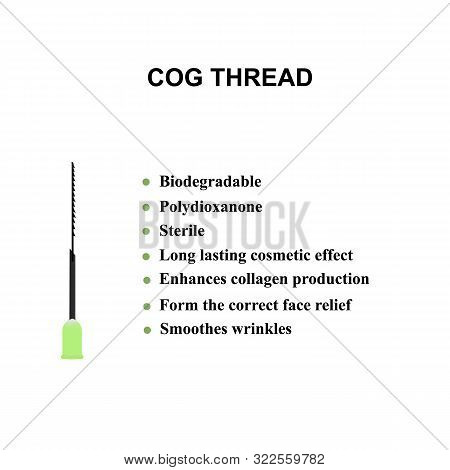 Mono cog Thread for facelift and wrinkle smoothing. Mesotherapy Infographics. Cosmetology. Vector illustration on isolated background. poster