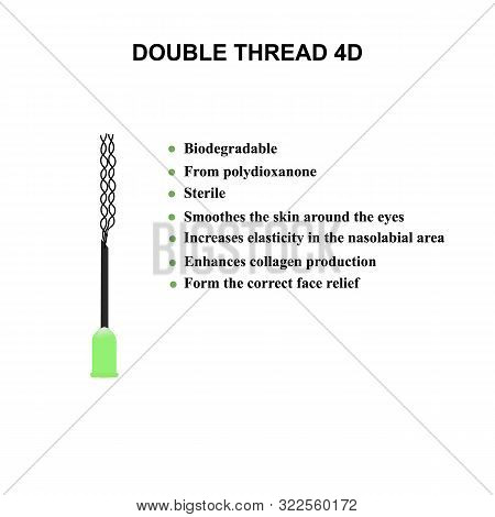 Double thread 4D for facelift and smoothing wrinkles. Mesotherapy Infographics. Cosmetology. Vector illustration on isolated background. poster