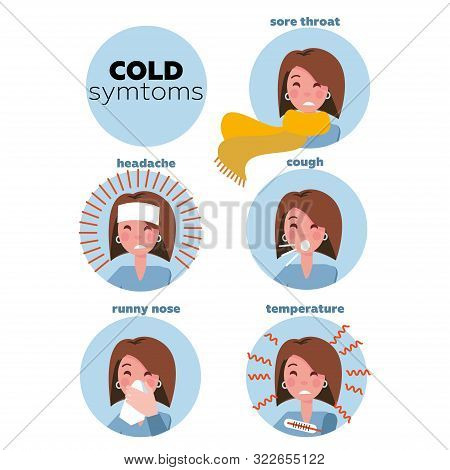 Flat Infographic - Most Commons Symptoms Of Cold And Flu. Women Faces Of Characters In Circles. Infl