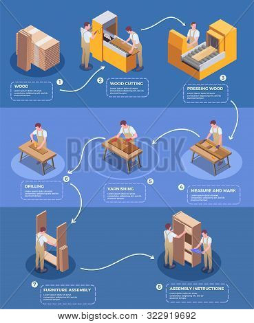Handcraft Furniture Production Pictorial Infographic Isometric Poster From Cutting Wood To Cupboard