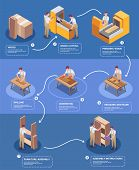 Handcraft furniture production pictorial infographic isometric poster from cutting wood to cupboard assembling with descriptions vector illustration poster