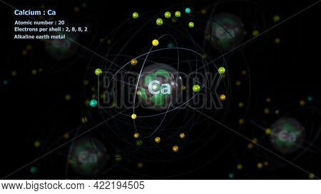 3d Illustration Of Atom Of Calcium With Detailed Core And Its 20 Electrons With Atoms In Background