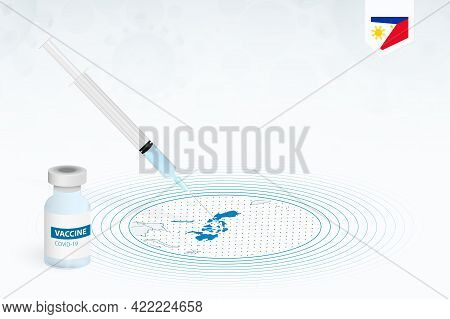 Covid-19 Vaccination In Philippines, Coronavirus Vaccination Illustration With Vaccine Bottle And Sy