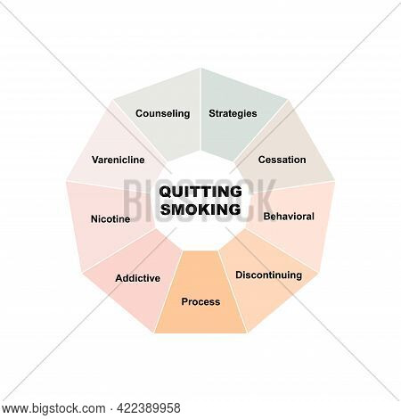 Diagram Concept With Quitting Smoking Text And Keywords. Eps 10 Isolated On White Background