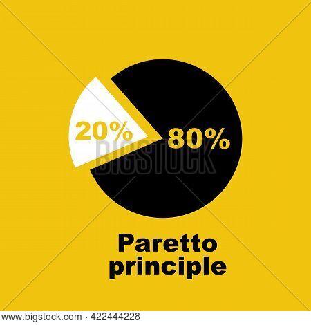 Principle Of Paretto Board. Concept 80-20 Percent. Business Rule Twenty Eighty. Pie Chart Economic F