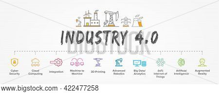 Industry 4.0 Banner, Concept Illustration, Productions Vector Icon Set: Ai, Smart Industrial Revolut