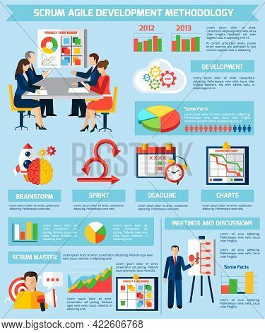 Scrum Agile Development Methodology And Project Management Infographic Flat Poster With Information