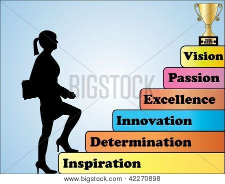 Success Concept Illustration - A Professional Businesswoman climbing a set of necessary behaviour steps towards being the best in the world poster