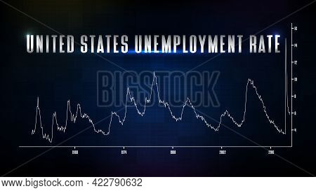 Abstract Futuristic Technology Background Of United States Unemployment Rate Line Graph Chartt