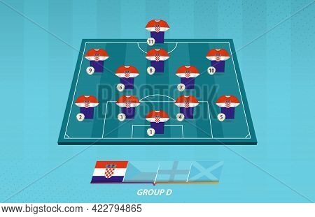 Football Field With Croatia Team Lineup For European Competition. Soccer Players On Half Football Fi