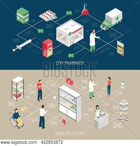 Pharmacy 2 Horizontal Isometric Banners With Druggist Attending Handicapped Customer With Infographi