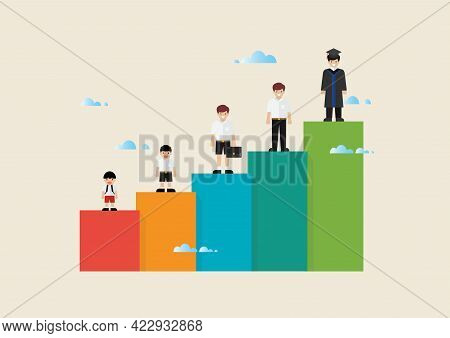Different Ages Of Boy Student. Standing On Bar Chart. Vector Illustration