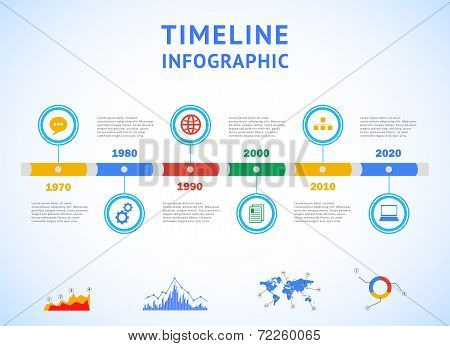 Timeline Infographic with diagrams and text Timeline Infographic with diagrams and text poster