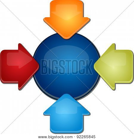 blank business strategy concept diagram illustration inward direction arrows four 4