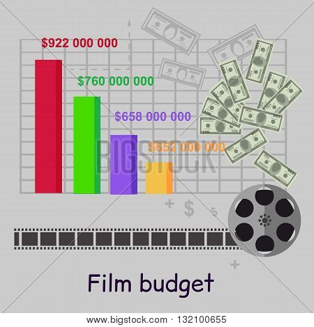 Film budget money infographics. Graph or chart with colored columns. Financial data statistics, information on the budget of the film production and shooting flat design. Vector illustration