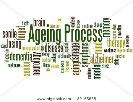 Ageing Process, Word Cloud Concept 7