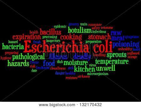 Escherichia Coli, Word Cloud Concept 7